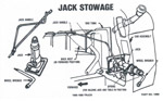 1957 Jacking instruction decal